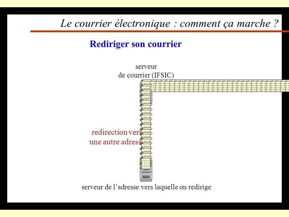 Le courrier électronique : comment ça marche ? serveur de courrier (IFSIC) Rediriger son courrier serveur de ladresse vers laquelle on redirige redire