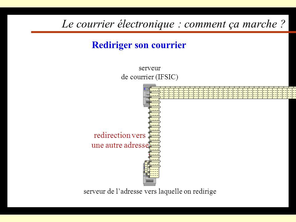 serveur de ladresse vers laquelle on redirige Le courrier électronique : comment ça marche ? serveur de courrier (IFSIC) Rediriger son courrier redire