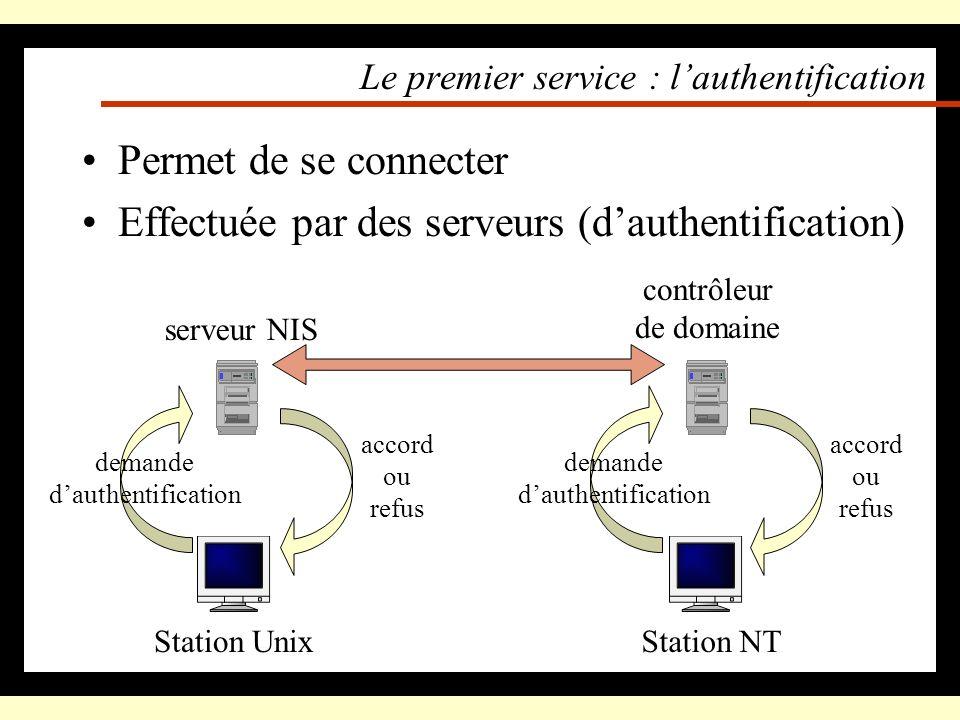Les serveurs Les serveurs sont des machines… –souvent plus puissantes que les stations de travail –sous Solaris, Windows NT ou Linux –dédiées à un(des