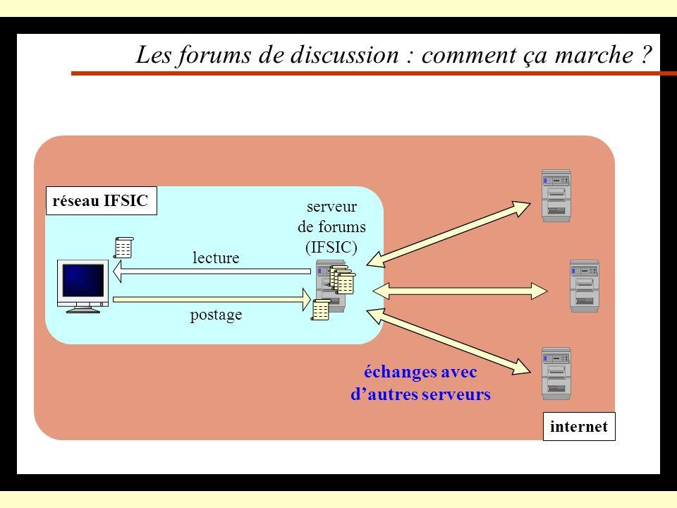 Les forums de discussion (news) Des groupes propres à lIFSIC : –ex : ifsic.ens.iup2, ifsic.admin.general –il faut lire certains groupes : ifsic.ens.ge