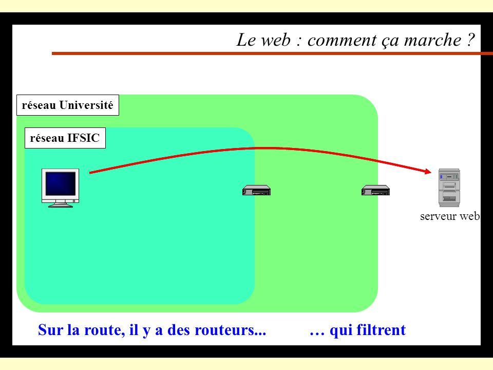 Le web : comment ça marche ? document (texte, binaire, image, son, …) Interrogation (requête HTTP) serveur web Ce nest pas si simple...