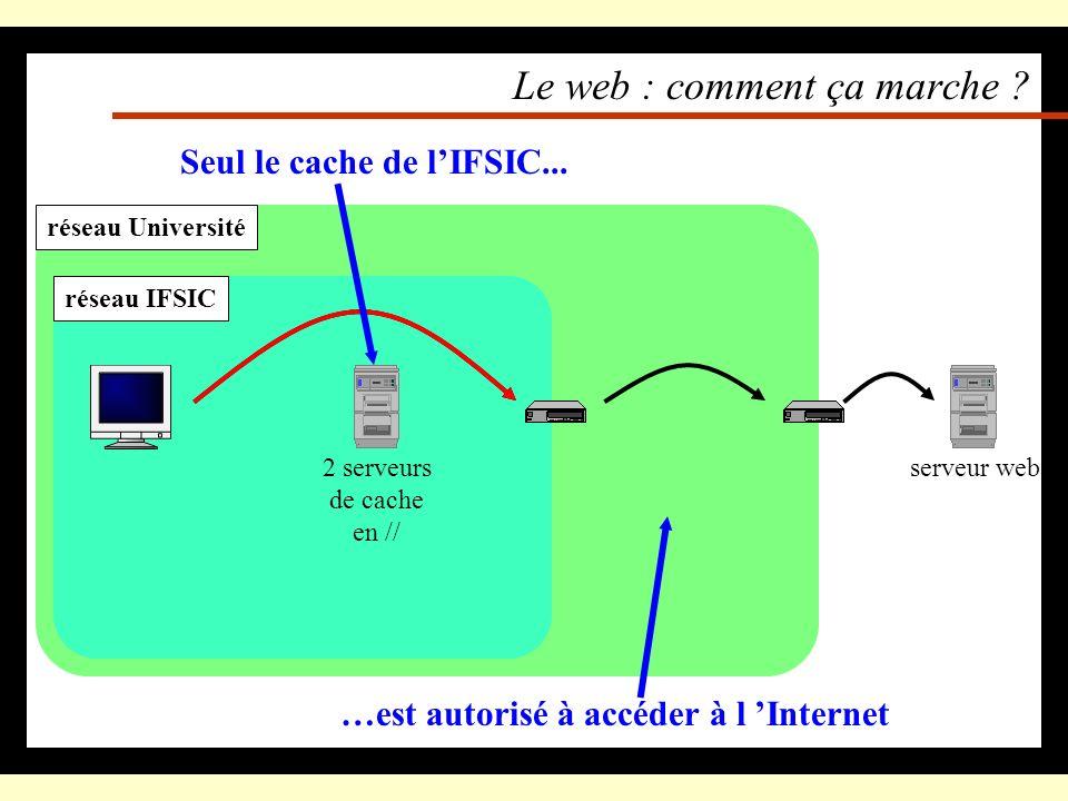 réseau Universitéréseau IFSIC Le web : comment ça marche ? serveur web Sur la route, il y a des routeurs...… qui filtrent
