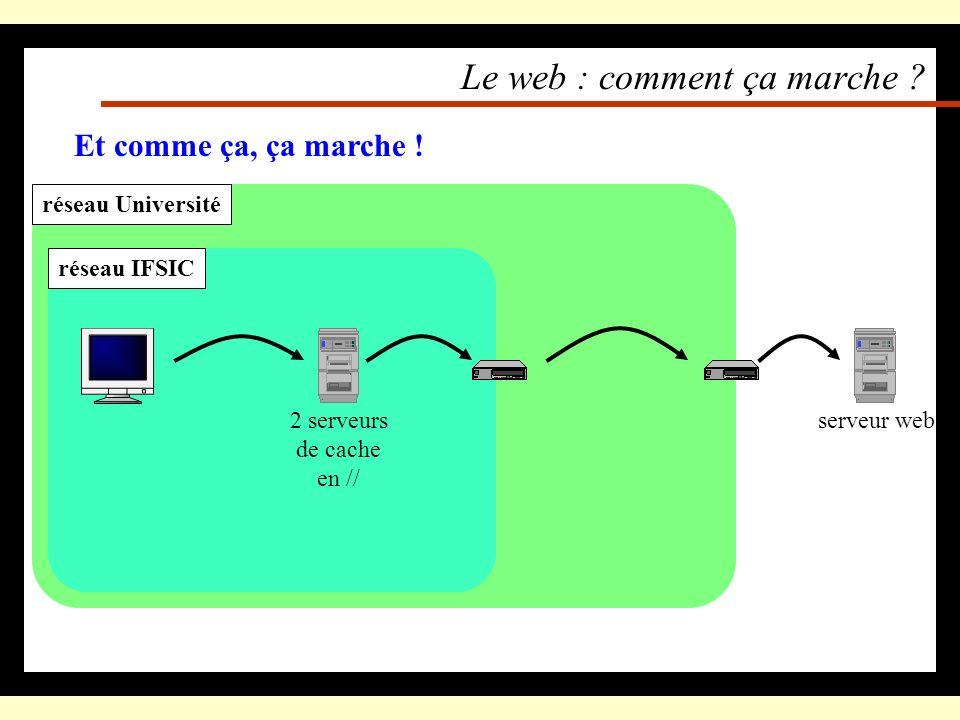 réseau Universitéréseau IFSIC Le web : comment ça marche ? serveur web Seul le cache de lIFSIC... …est autorisé à accéder à l Internet 2 serveurs de c