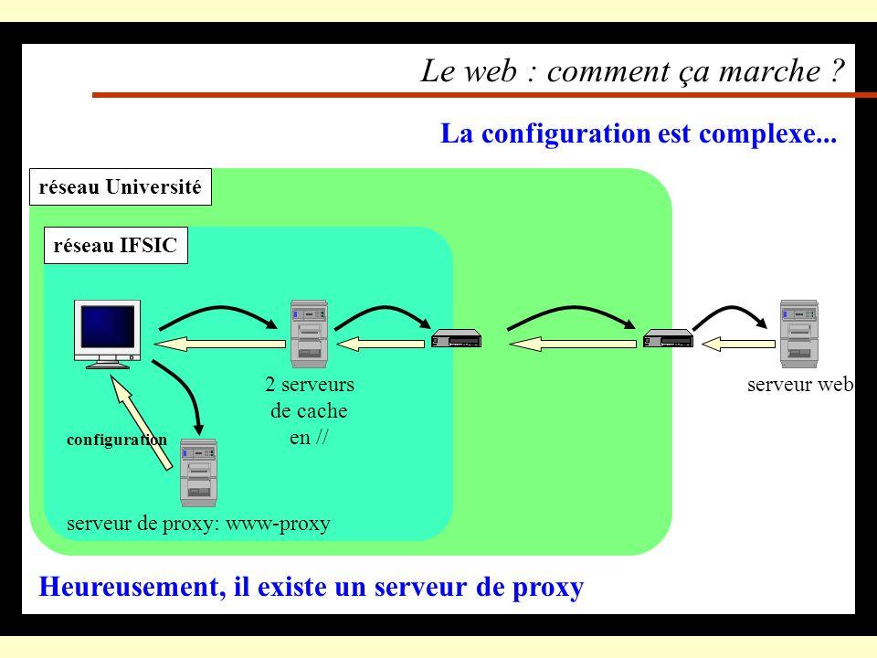 réseau Universitéréseau IFSIC Le web : comment ça marche ? serveur web Et comme ça, ça marche ! 2 serveurs de cache en //