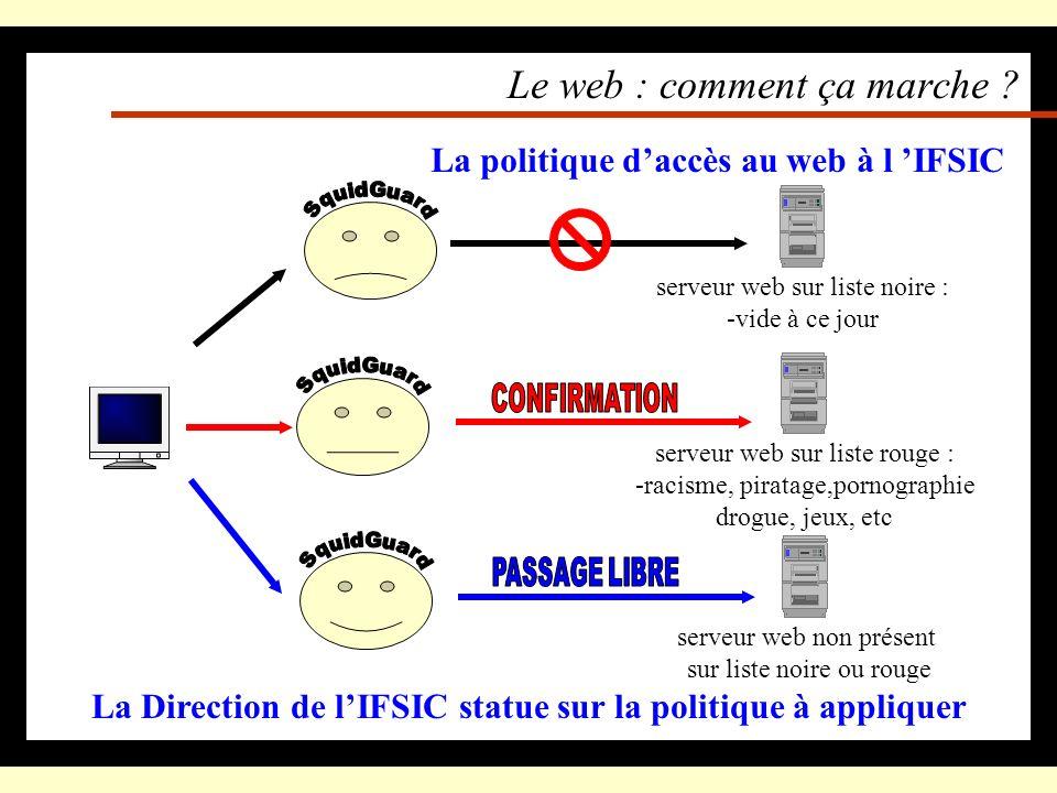 réseau Universitéréseau IFSIC Le web : comment ça marche ? serveur web SquidGuard vous rappelle gentiment que lIFSIC nest pas un cyber-café 2 serveurs