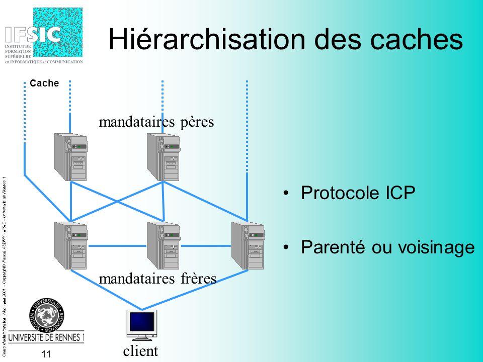 Cours d administration Web - juin 2001 - Copyright© Pascal AUBRY - IFSIC - Université de Rennes 1 10 Un cache, cest quoi .