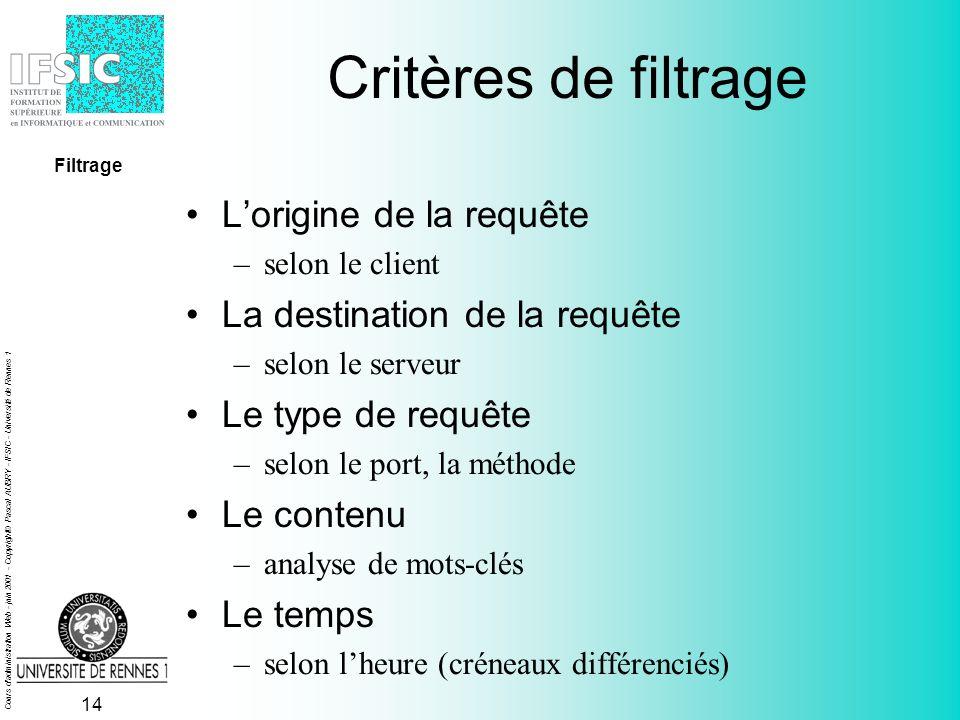 Cours d administration Web - juin 2001 - Copyright© Pascal AUBRY - IFSIC - Université de Rennes 1 13 Pourquoi filtrer .