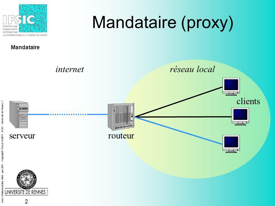 Cours d administration Web - juin 2001 - Copyright© Pascal AUBRY - IFSIC - Université de Rennes 1 1 Plan Mandataire (proxy) Cache Filtrage Serveur de proxy Plan