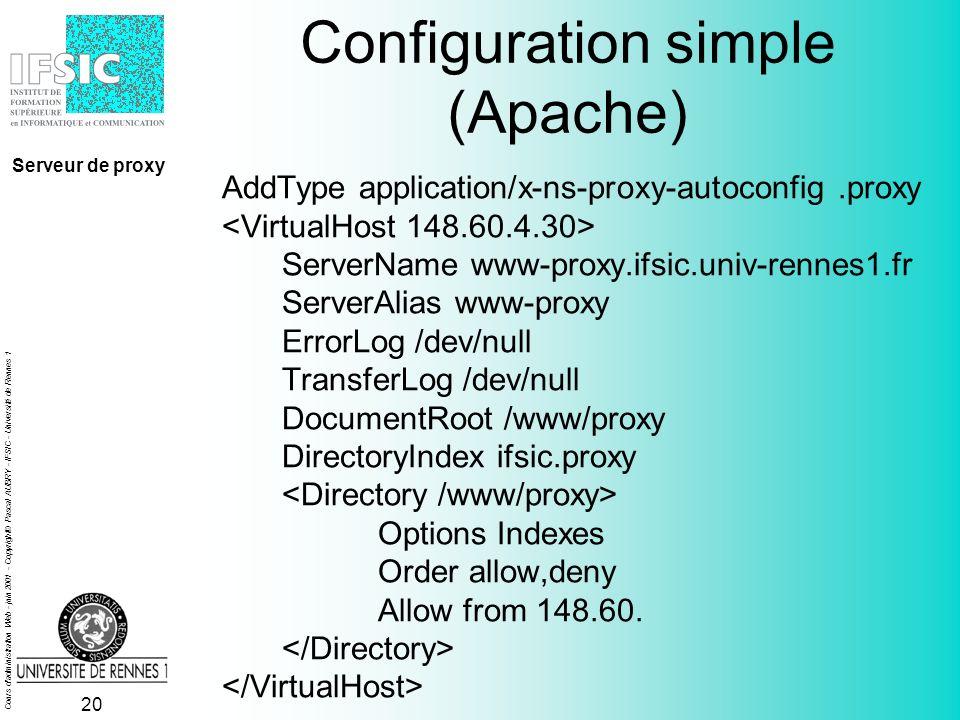 Cours d administration Web - juin 2001 - Copyright© Pascal AUBRY - IFSIC - Université de Rennes 1 19 Serveur de proxy Configuration automatique des navigateurs Accès via HTTP (URL) –ex : http://www-proxy/ Document « application/x-ns-proxy-config » Code JavaScript Fonction FindProxyForURL() Serveur de proxy