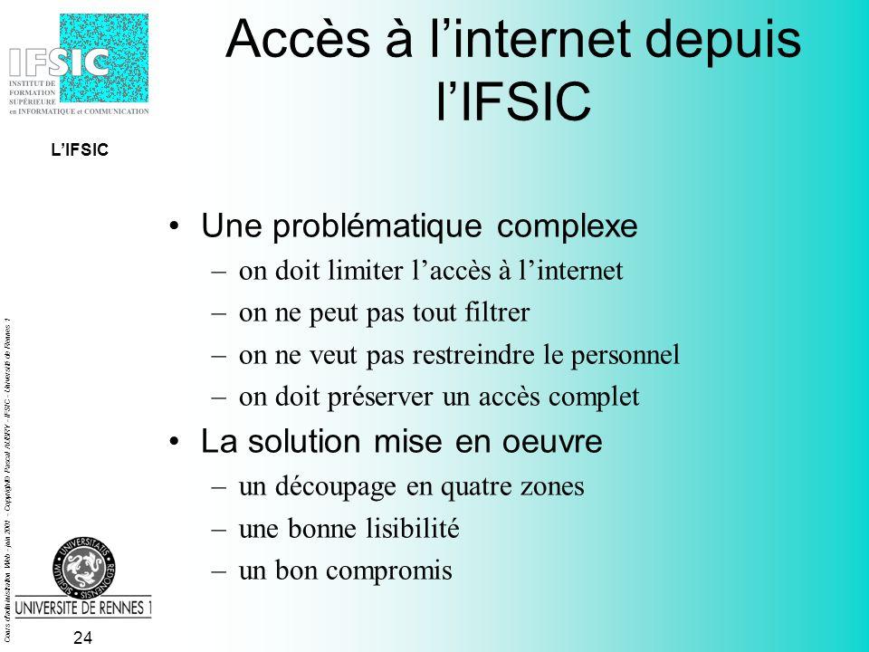 Cours d administration Web - juin 2001 - Copyright© Pascal AUBRY - IFSIC - Université de Rennes 1 23 Équilibre de charge (index.php) Serveur de proxy