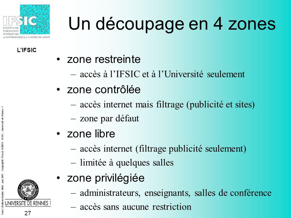 Cours d administration Web - juin 2001 - Copyright© Pascal AUBRY - IFSIC - Université de Rennes 1 26 La solution mise en oeuvre Un découpage en quatre zones –restreinte, contrôlée, libre, privilégiée Une bonne lisibilité –à chaque démarrage du navigateur, un message prévient des possibilités daccès –un site présente la politique de filtrage –toute URL filtrée est redirigée vers le site ci-dessus Une solution de compromis LIFSIC