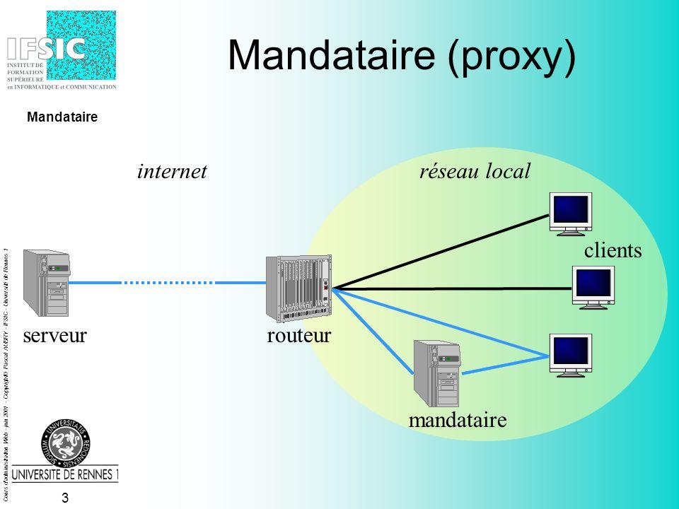 Cours d administration Web - juin 2001 - Copyright© Pascal AUBRY - IFSIC - Université de Rennes 1 2 Mandataire (proxy) serveur réseau local routeur internet clients Mandataire