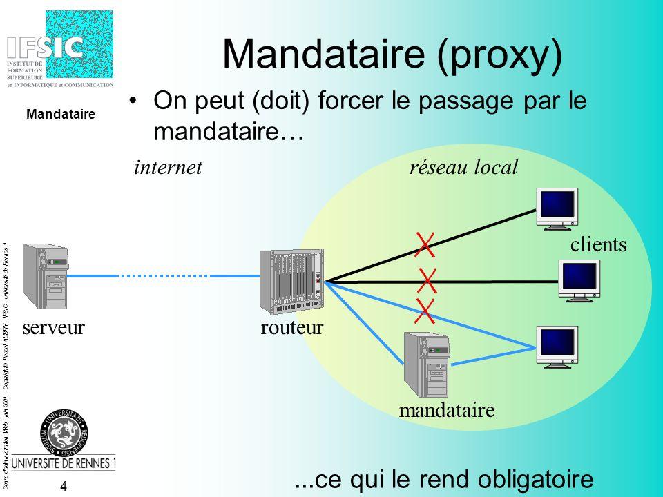 Cours d administration Web - juin 2001 - Copyright© Pascal AUBRY - IFSIC - Université de Rennes 1 3 Mandataire (proxy) réseau local routeur internet clients mandataire serveur Mandataire