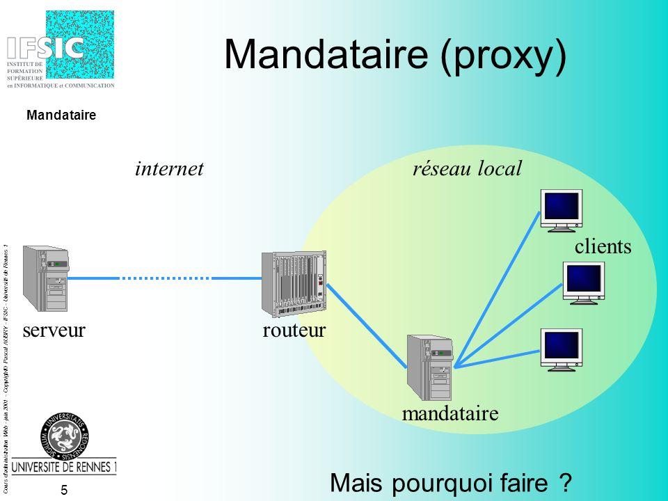 Cours d administration Web - juin 2001 - Copyright© Pascal AUBRY - IFSIC - Université de Rennes 1 4 Mandataire (proxy) On peut (doit) forcer le passage par le mandataire… réseau local serveurrouteur internet clients mandataire Mandataire...ce qui le rend obligatoire