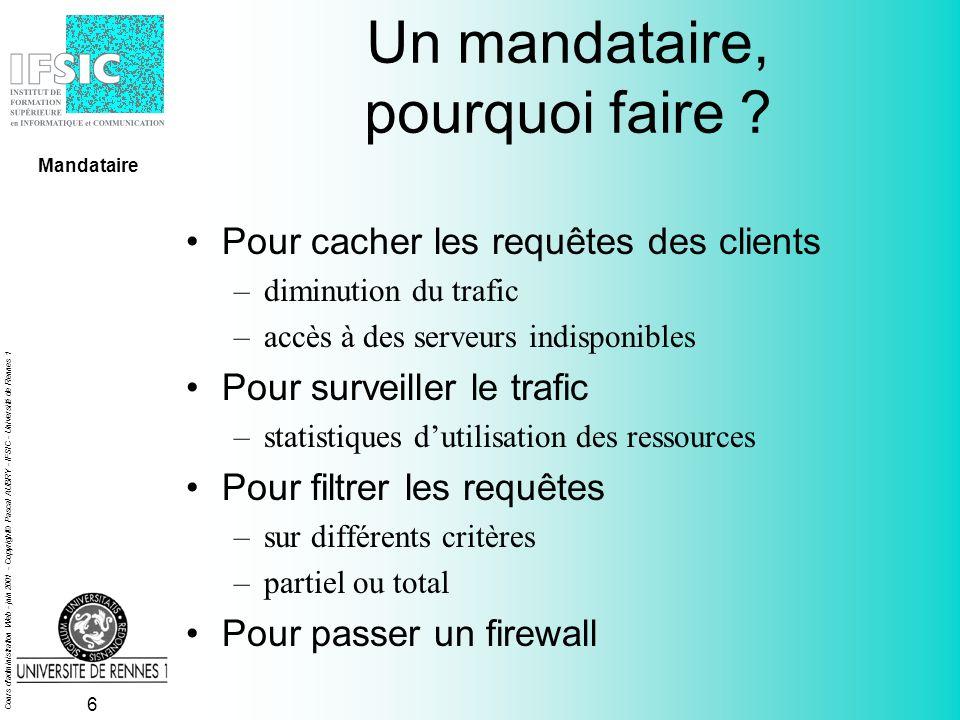 Cours d administration Web - juin 2001 - Copyright© Pascal AUBRY - IFSIC - Université de Rennes 1 5 Mandataire (proxy) Mais pourquoi faire .