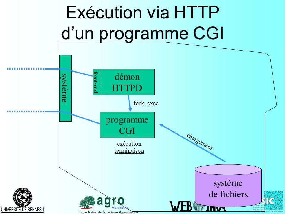 démon HTTPD fork, exec Exécution via HTTP dun programme CGI système de fichiers démon HTTPD front-end chargement exécution terminaison programme CGI
