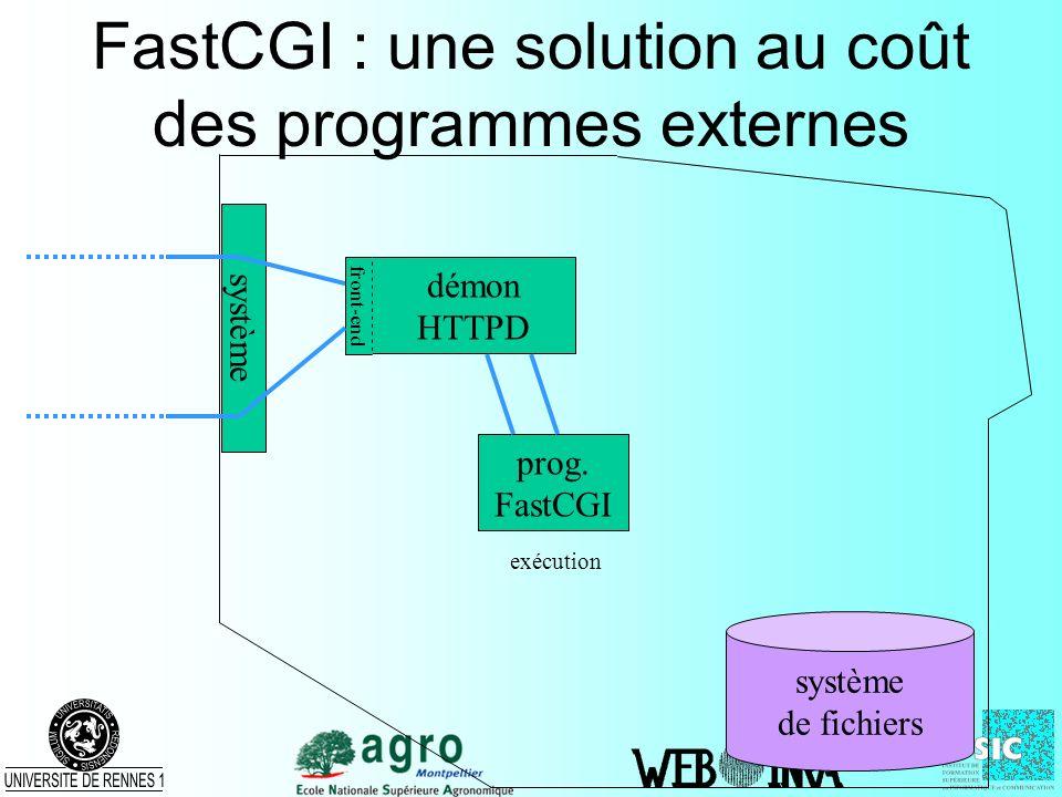FastCGI : une solution au coût des programmes externes système de fichiers démon HTTPD front-end prog. FastCGI exécution