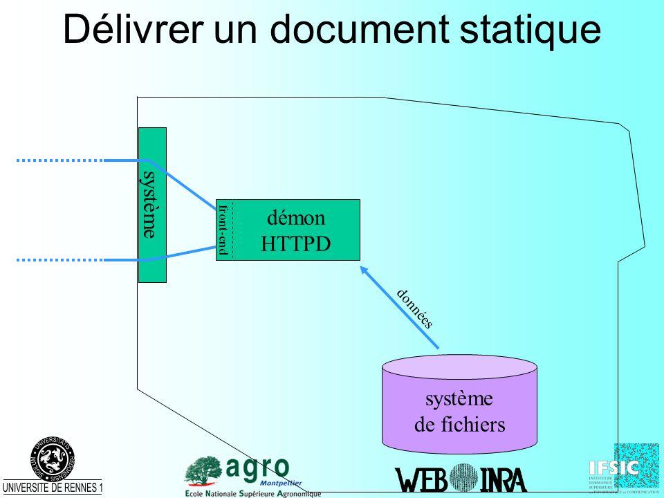 système de fichiers démon HTTPD front-end données
