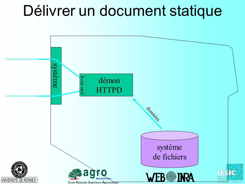 Délivrer un document statique système de fichiers démon HTTPD front-end données