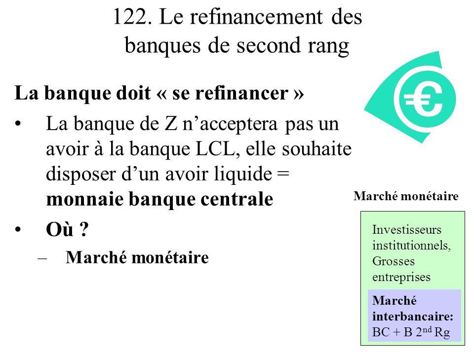 122. Le refinancement des banques de second rang La banque doit « se refinancer » La banque de Z nacceptera pas un avoir à la banque LCL, elle souhait