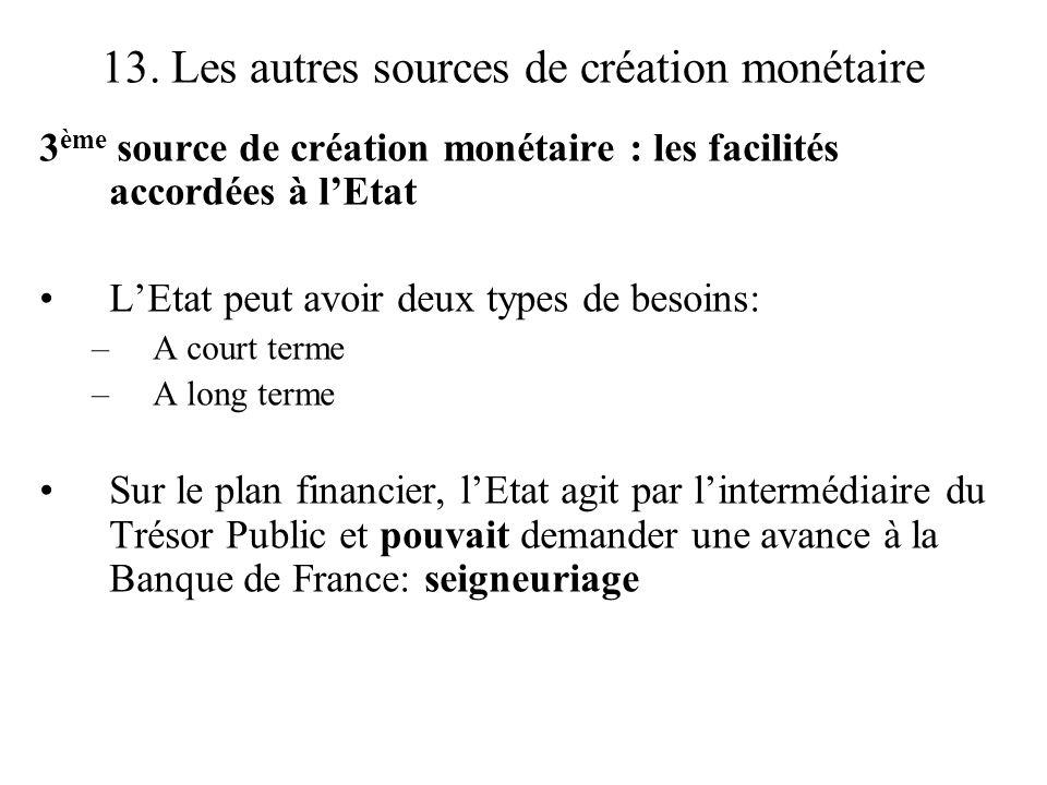 13. Les autres sources de création monétaire 3 ème source de création monétaire : les facilités accordées à lEtat LEtat peut avoir deux types de besoi