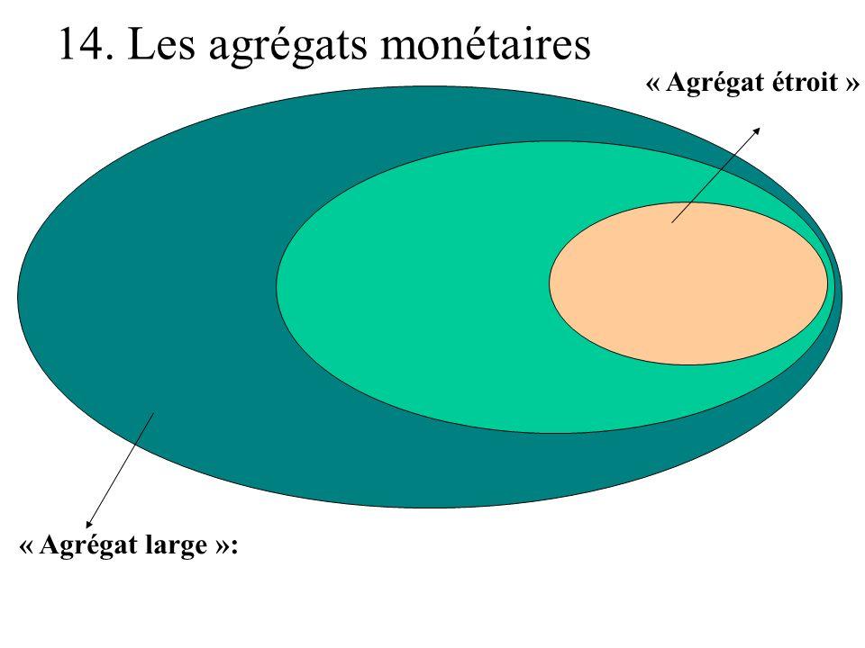14. Les agrégats monétaires « Agrégat large »: « Agrégat étroit »