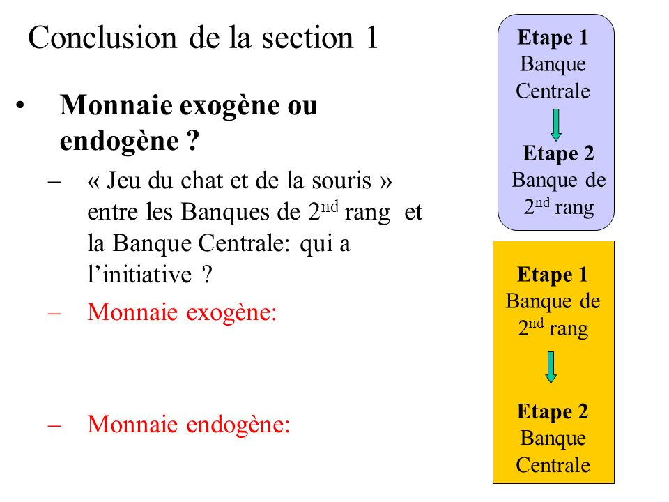 Conclusion de la section 1 Monnaie exogène ou endogène .