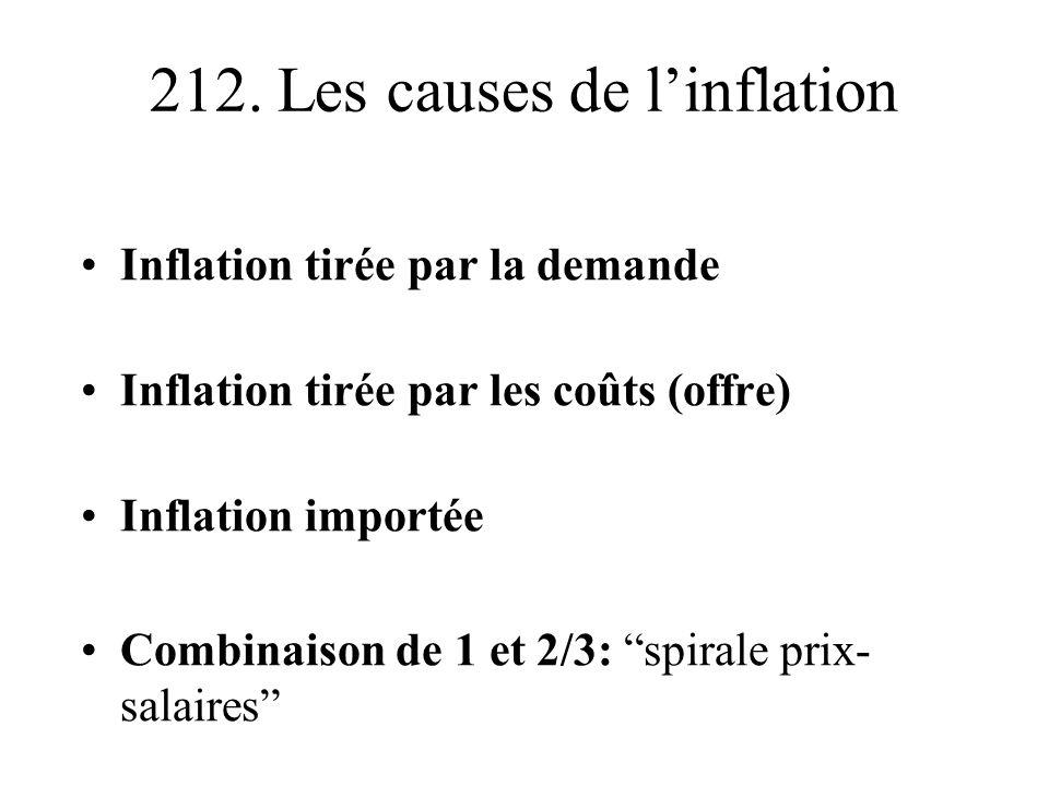 212. Les causes de linflation Inflation tirée par la demande Inflation tirée par les coûts (offre) Inflation importée Combinaison de 1 et 2/3: spirale