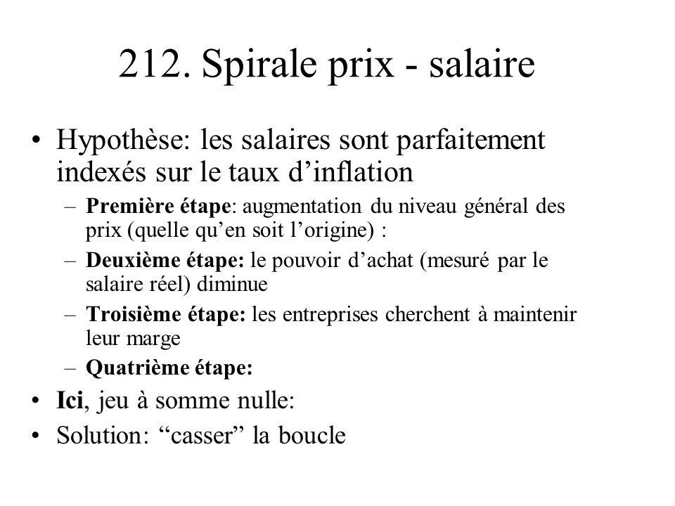 212. Spirale prix - salaire Hypothèse: les salaires sont parfaitement indexés sur le taux dinflation –Première étape: augmentation du niveau général d