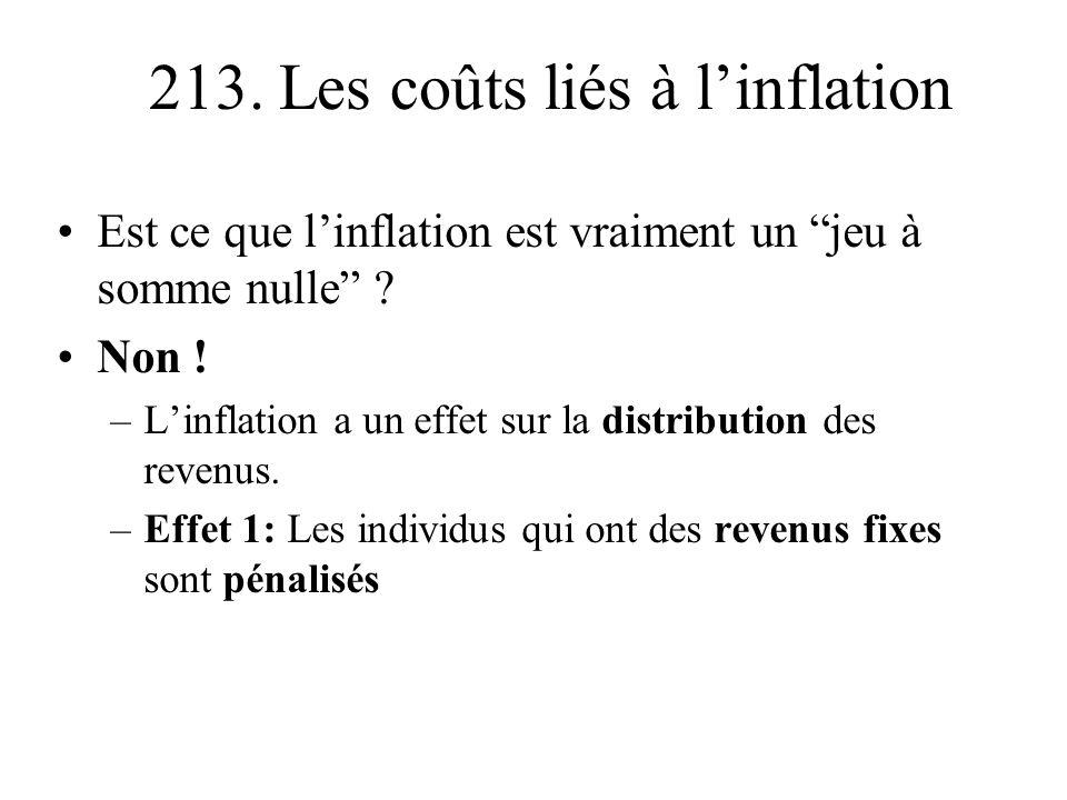 213. Les coûts liés à linflation Est ce que linflation est vraiment un jeu à somme nulle ? Non ! –Linflation a un effet sur la distribution des revenu