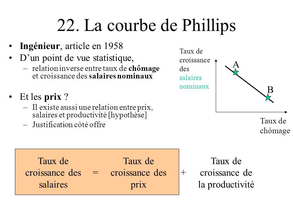 22. La courbe de Phillips Ingénieur, article en 1958 Dun point de vue statistique, –relation inverse entre taux de chômage et croissance des salaires