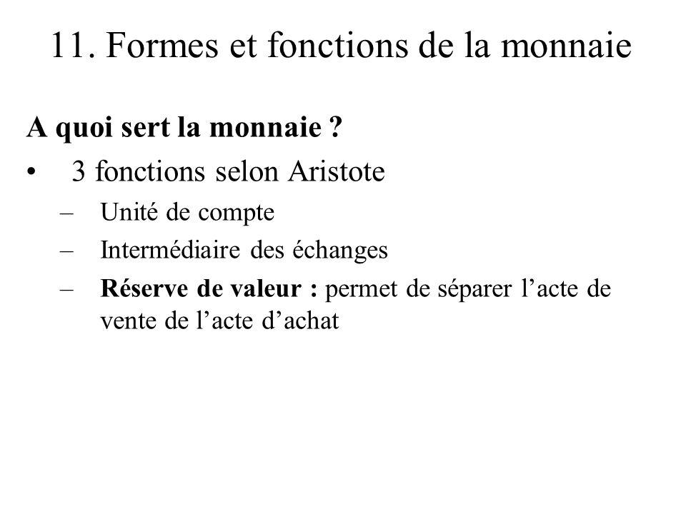 11. Formes et fonctions de la monnaie A quoi sert la monnaie ? 3 fonctions selon Aristote –Unité de compte –Intermédiaire des échanges –Réserve de val