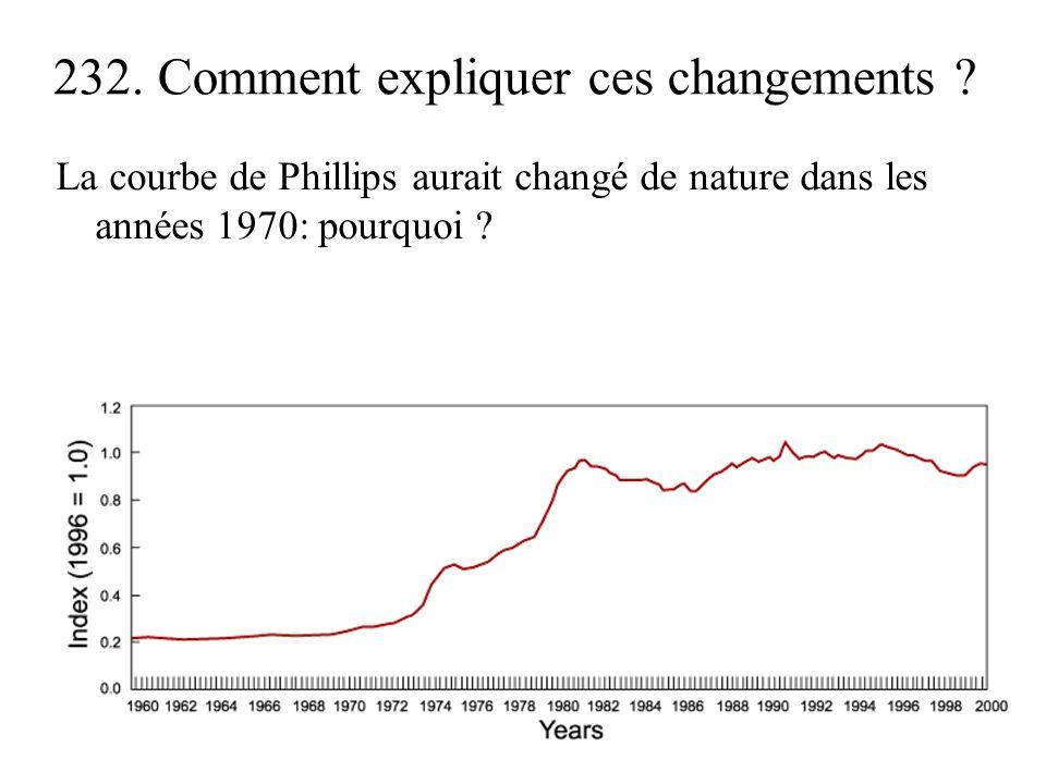 232. Comment expliquer ces changements ? La courbe de Phillips aurait changé de nature dans les années 1970: pourquoi ?