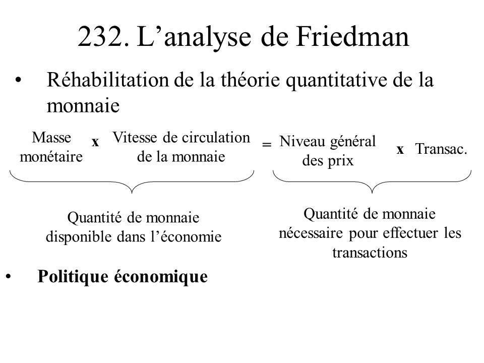 232. Lanalyse de Friedman Réhabilitation de la théorie quantitative de la monnaie Masse monétaire Niveau général des prix Vitesse de circulation de la