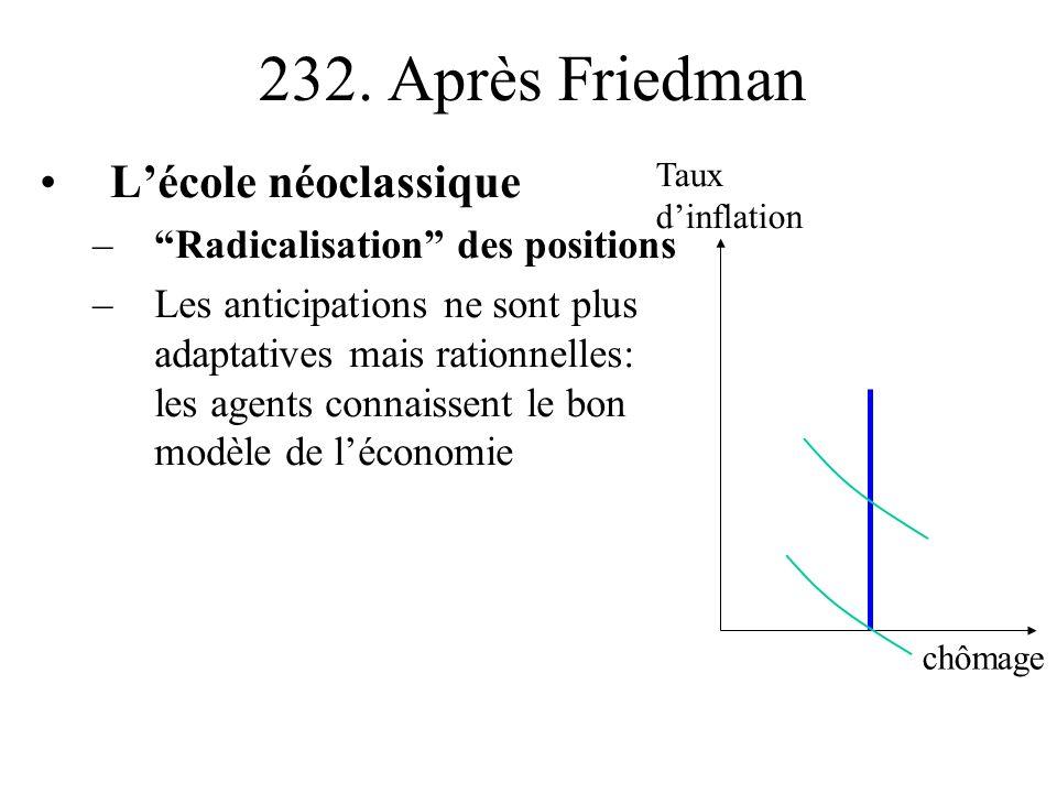 232. Après Friedman Lécole néoclassique –Radicalisation des positions –Les anticipations ne sont plus adaptatives mais rationnelles: les agents connai