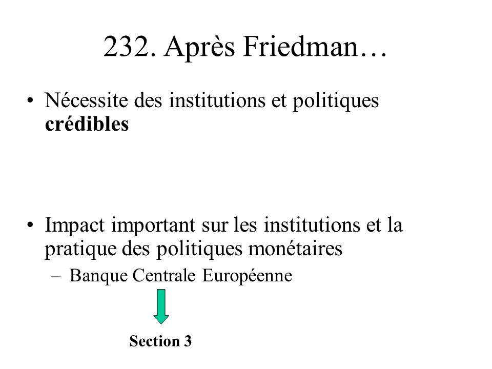 232. Après Friedman… Nécessite des institutions et politiques crédibles Impact important sur les institutions et la pratique des politiques monétaires