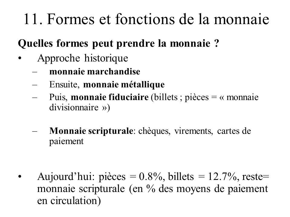 11. Formes et fonctions de la monnaie Quelles formes peut prendre la monnaie ? Approche historique –monnaie marchandise –Ensuite, monnaie métallique –