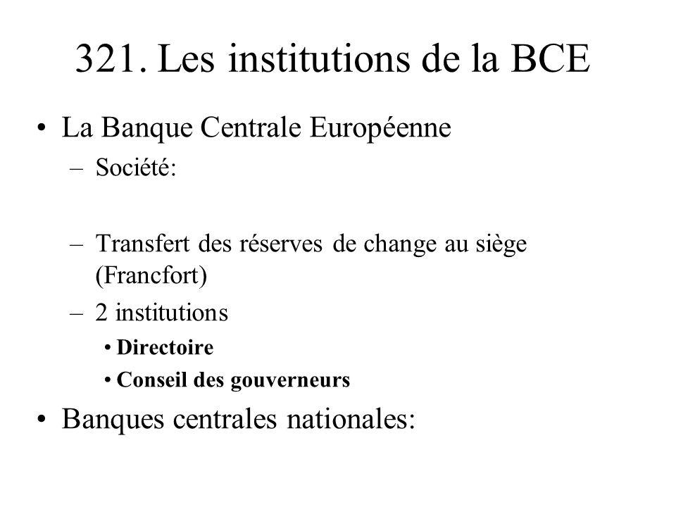 321. Les institutions de la BCE La Banque Centrale Européenne –Société: –Transfert des réserves de change au siège (Francfort) –2 institutions Directo