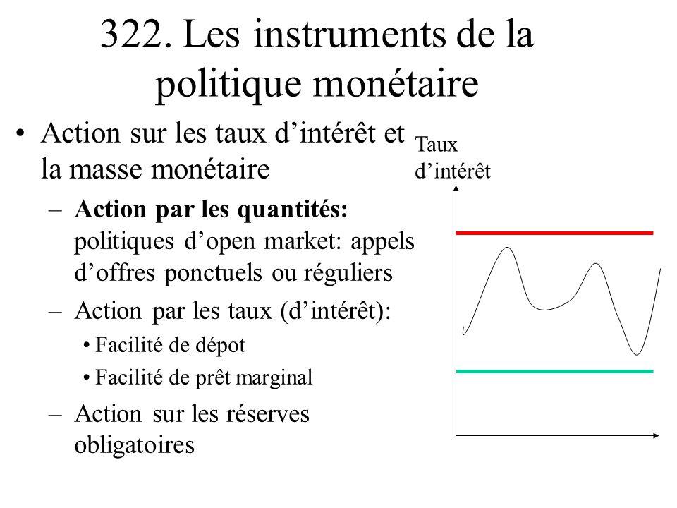 Action sur les taux dintérêt et la masse monétaire –Action par les quantités: politiques dopen market: appels doffres ponctuels ou réguliers –Action p