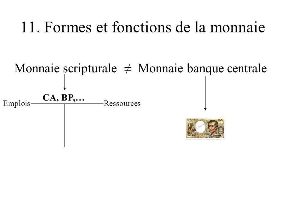11. Formes et fonctions de la monnaie Monnaie scripturale Monnaie banque centrale EmploisRessources CA, BP,…