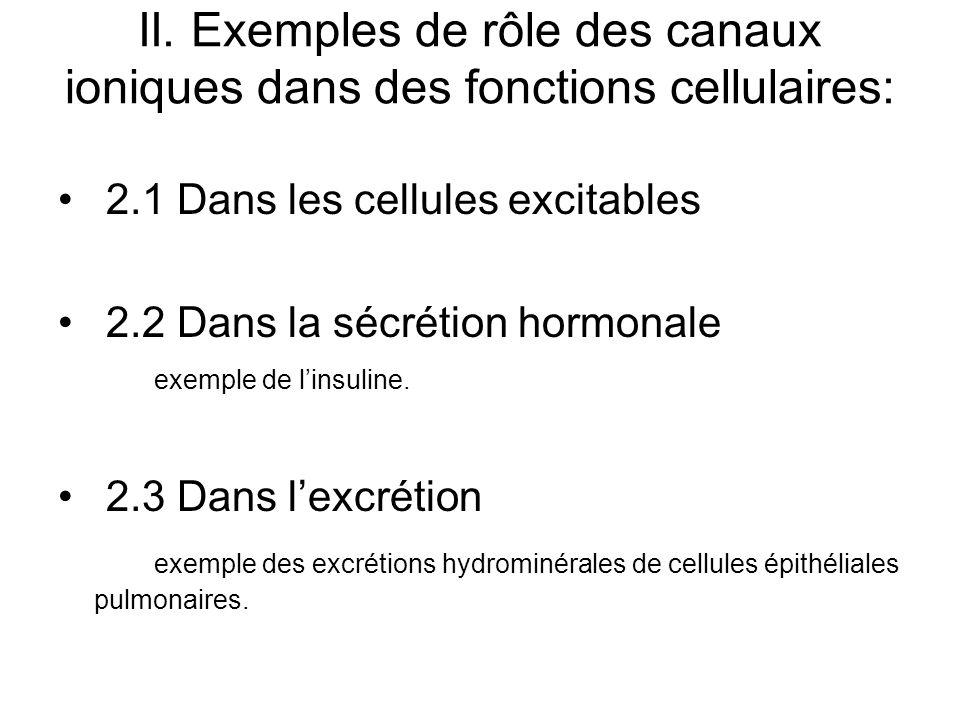 II. Exemples de rôle des canaux ioniques dans des fonctions cellulaires: 2.1 Dans les cellules excitables 2.2 Dans la sécrétion hormonale exemple de l