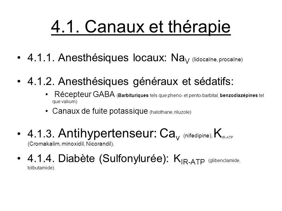 4.1. Canaux et thérapie 4.1.1. Anesthésiques locaux: Na V (lidocaïne, procaïne) 4.1.2. Anesthésiques généraux et sédatifs: Récepteur GABA (Barbituriqu