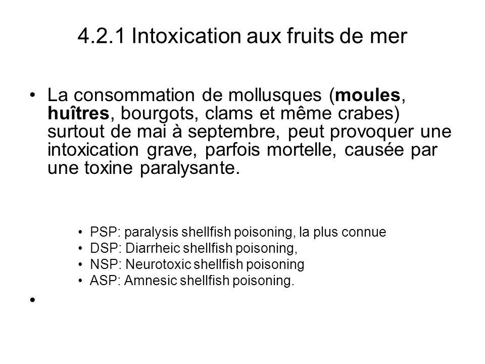 4.2.1 Intoxication aux fruits de mer La consommation de mollusques (moules, huîtres, bourgots, clams et même crabes) surtout de mai à septembre, peut