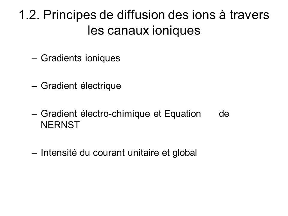 1.2. Principes de diffusion des ions à travers les canaux ioniques –Gradients ioniques –Gradient électrique –Gradient électro-chimique et Equation de