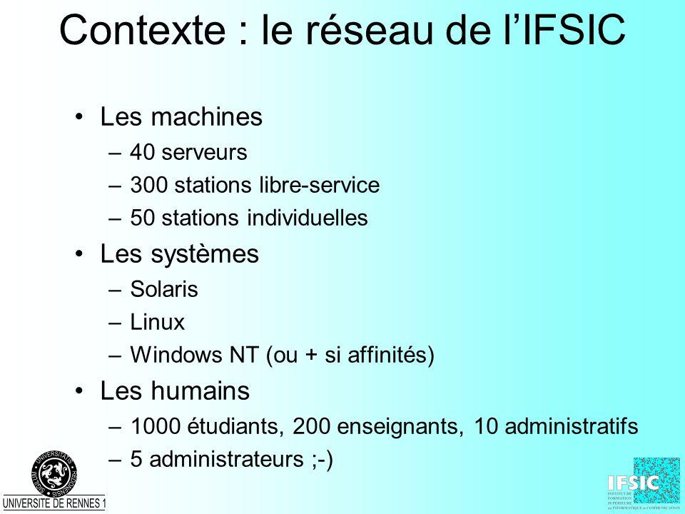 Contexte : le réseau de lIFSIC Les machines –40 serveurs –300 stations libre-service –50 stations individuelles Les systèmes –Solaris –Linux –Windows