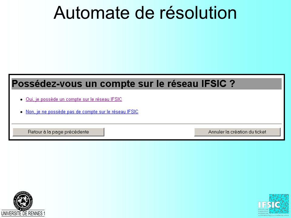 Automate de résolution