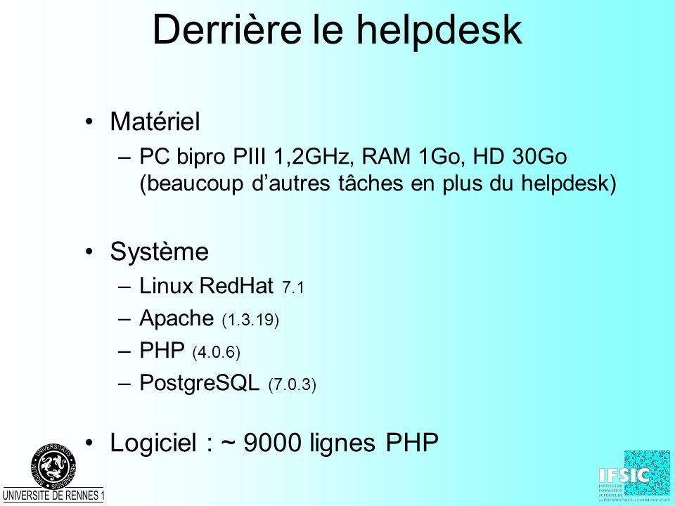 Derrière le helpdesk Matériel –PC bipro PIII 1,2GHz, RAM 1Go, HD 30Go (beaucoup dautres tâches en plus du helpdesk) Système –Linux RedHat 7.1 –Apache