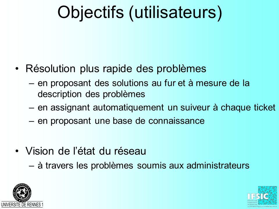 Objectifs (utilisateurs) Résolution plus rapide des problèmes –en proposant des solutions au fur et à mesure de la description des problèmes –en assig