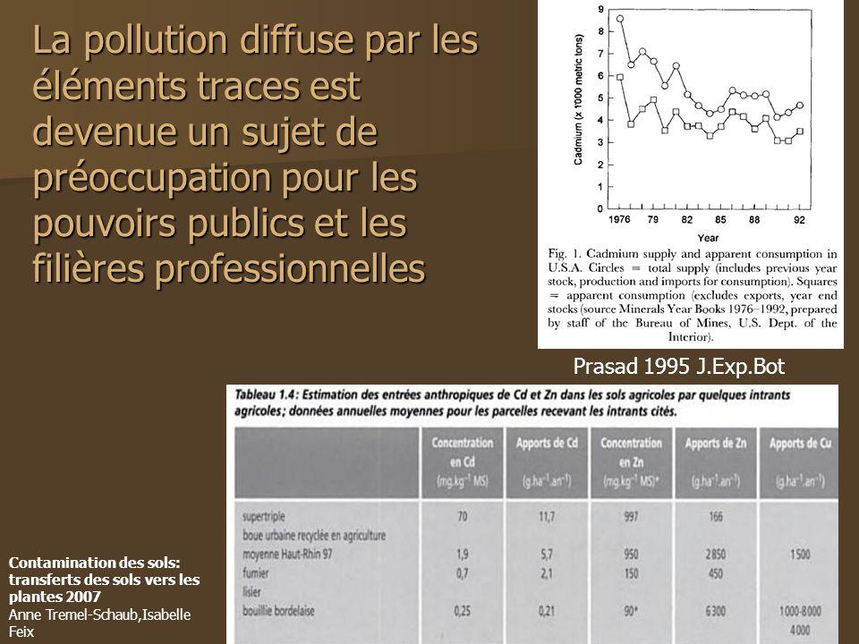 La pollution diffuse par les éléments traces est devenue un sujet de préoccupation pour les pouvoirs publics et les filières professionnelles Prasad 1