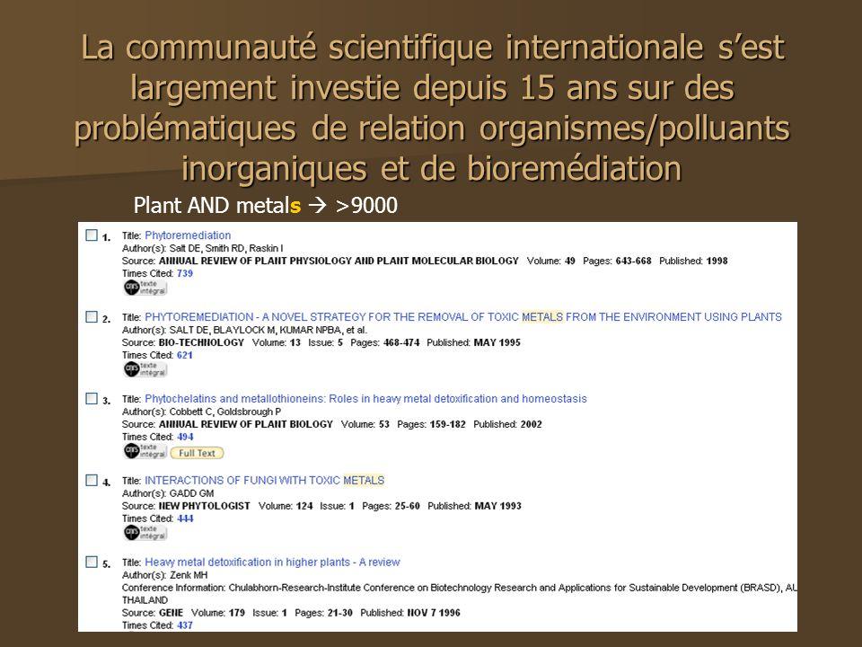 La communauté scientifique internationale sest largement investie depuis 15 ans sur des problématiques de relation organismes/polluants inorganiques et de bioremédiation Plant AND metals >9000